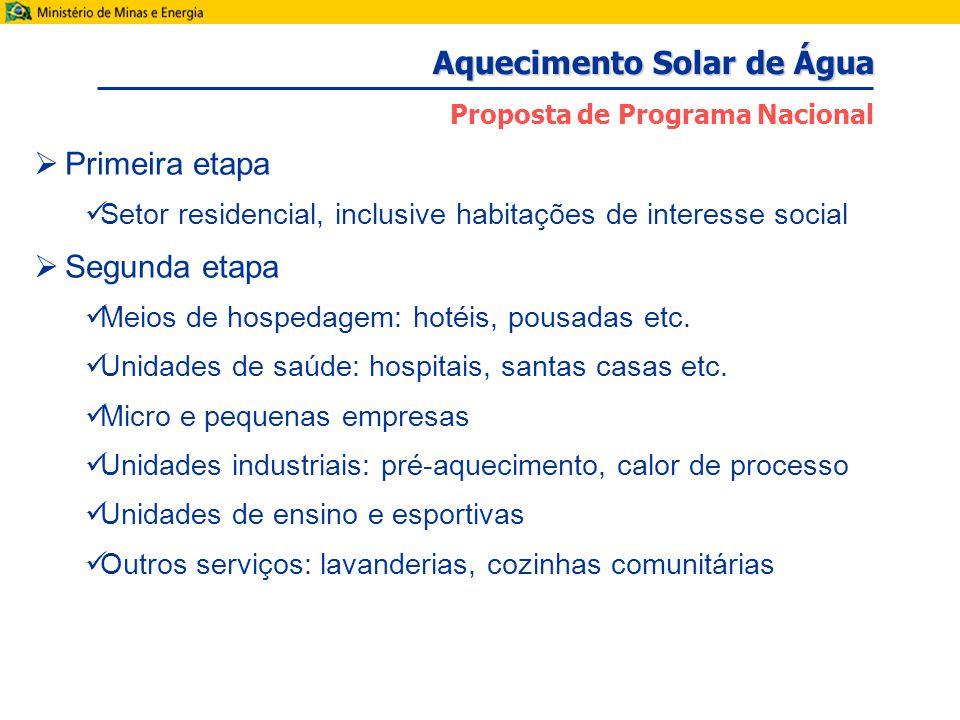 Aquecimento Solar de Água  Primeira etapa Setor residencial, inclusive habitações de interesse social  Segunda etapa Meios de hospedagem: hotéis, pousadas etc.