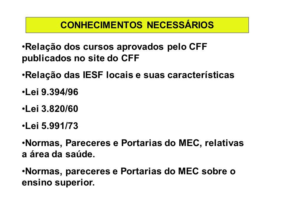 CONHECIMENTOS NECESSÁRIOS Relação dos cursos aprovados pelo CFF publicados no site do CFF Relação das IESF locais e suas características Lei 9.394/96