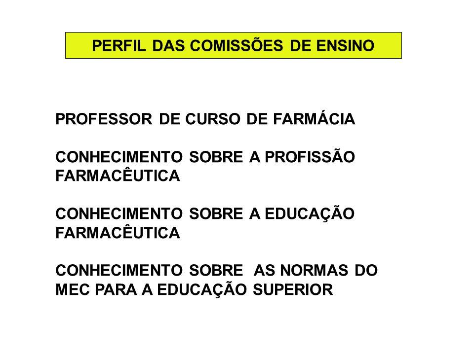 PERFIL DAS COMISSÕES DE ENSINO PROFESSOR DE CURSO DE FARMÁCIA CONHECIMENTO SOBRE A PROFISSÃO FARMACÊUTICA CONHECIMENTO SOBRE A EDUCAÇÃO FARMACÊUTICA C