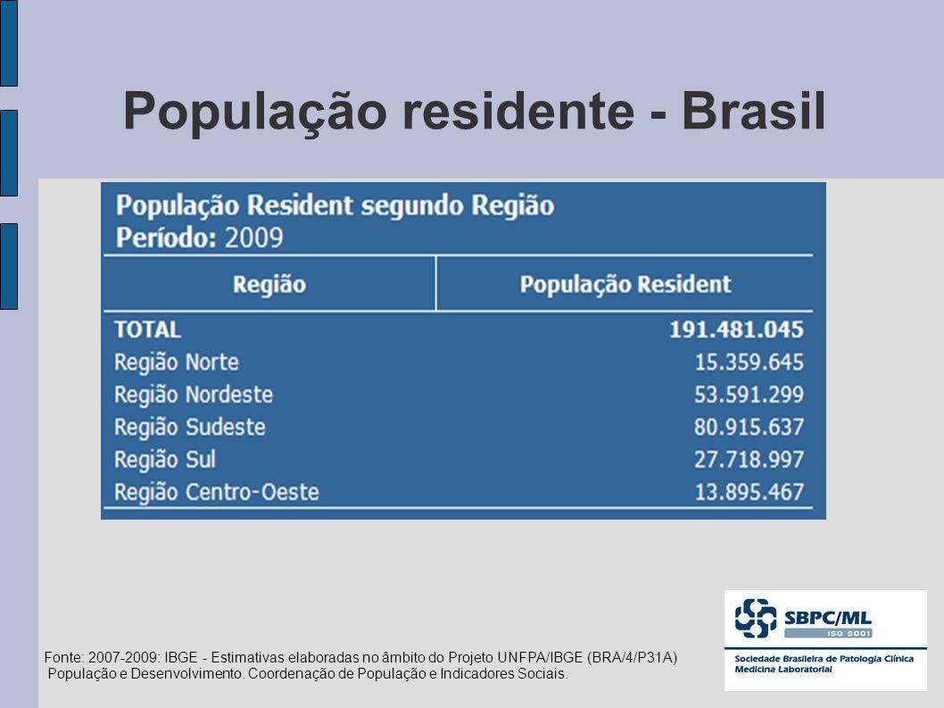 População residente - Brasil Fonte: 2007-2009: IBGE - Estimativas elaboradas no âmbito do Projeto UNFPA/IBGE (BRA/4/P31A) População e Desenvolvimento.