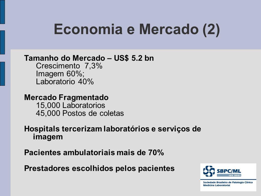 Economia e Mercado (2) Tamanho do Mercado – US$ 5.2 bn Crescimento 7,3% Imagem 60%; Laboratorio 40% Mercado Fragmentado 15,000 Laboratorios 45,000 Postos de coletas Hospitals tercerizam laboratórios e serviços de imagem Pacientes ambulatoriais mais de 70% Prestadores escolhidos pelos pacientes