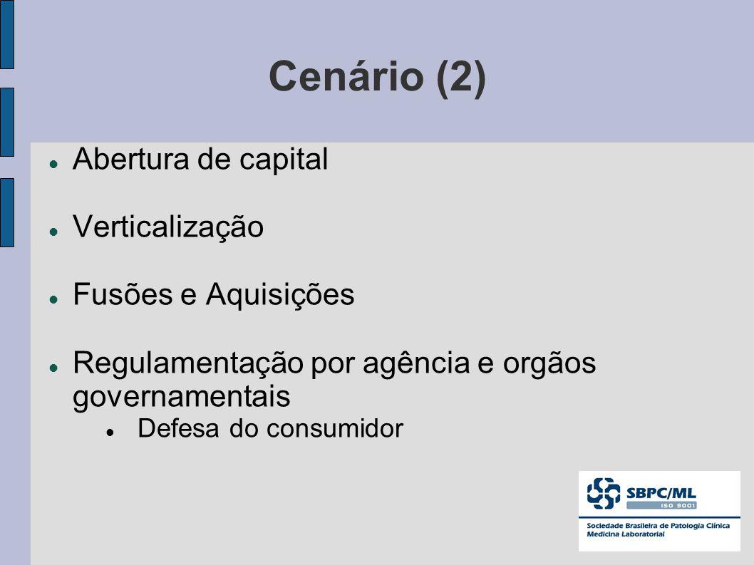 Cenário (2) Abertura de capital Verticalização Fusões e Aquisições Regulamentação por agência e orgãos governamentais Defesa do consumidor