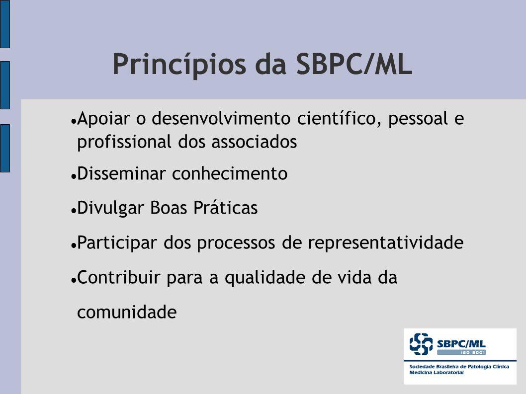 Apoiar o desenvolvimento científico, pessoal e profissional dos associados Disseminar conhecimento Divulgar Boas Práticas Participar dos processos de representatividade Contribuir para a qualidade de vida da comunidade Princípios da SBPC/ML