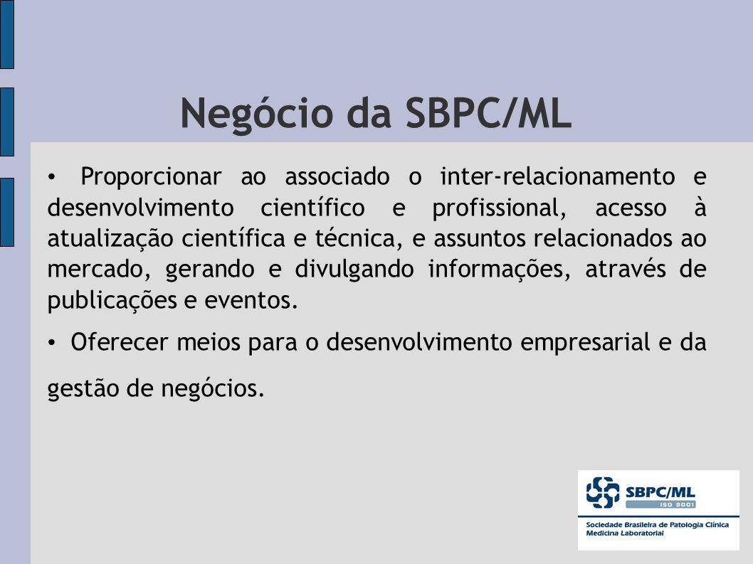 Economia e Mercado (1) -Geral -PIB -Balança Comercial -População -Rendimentos -Assistencia Médica -Laboratório -Tamanho mercado