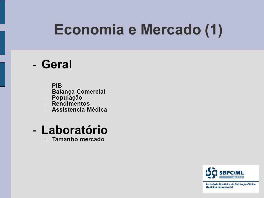 PIB em 20 anos Fonte: Apresentação José Cechin – IESS palestra SP maio 2010