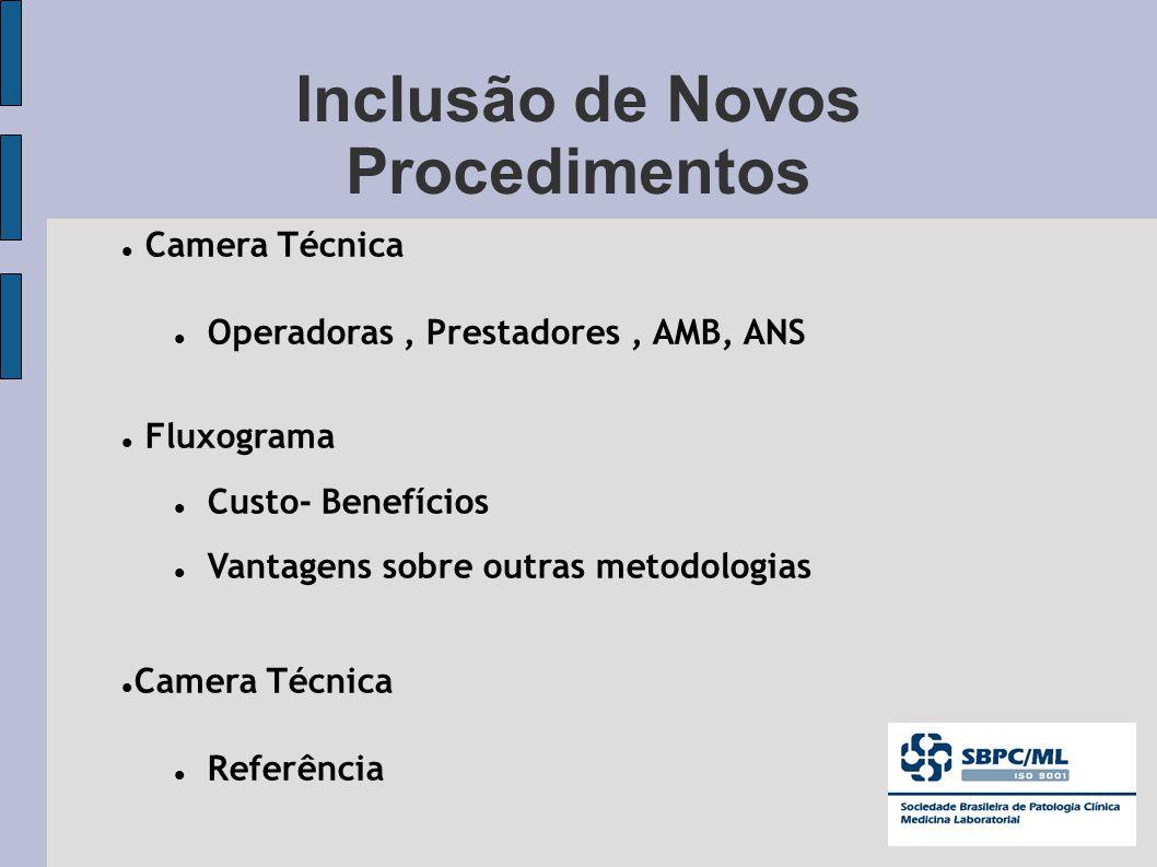 Inclusão de Novos Procedimentos Camera Técnica Operadoras, Prestadores, AMB, ANS Fluxograma Custo- Benefícios Vantagens sobre outras metodologias Came