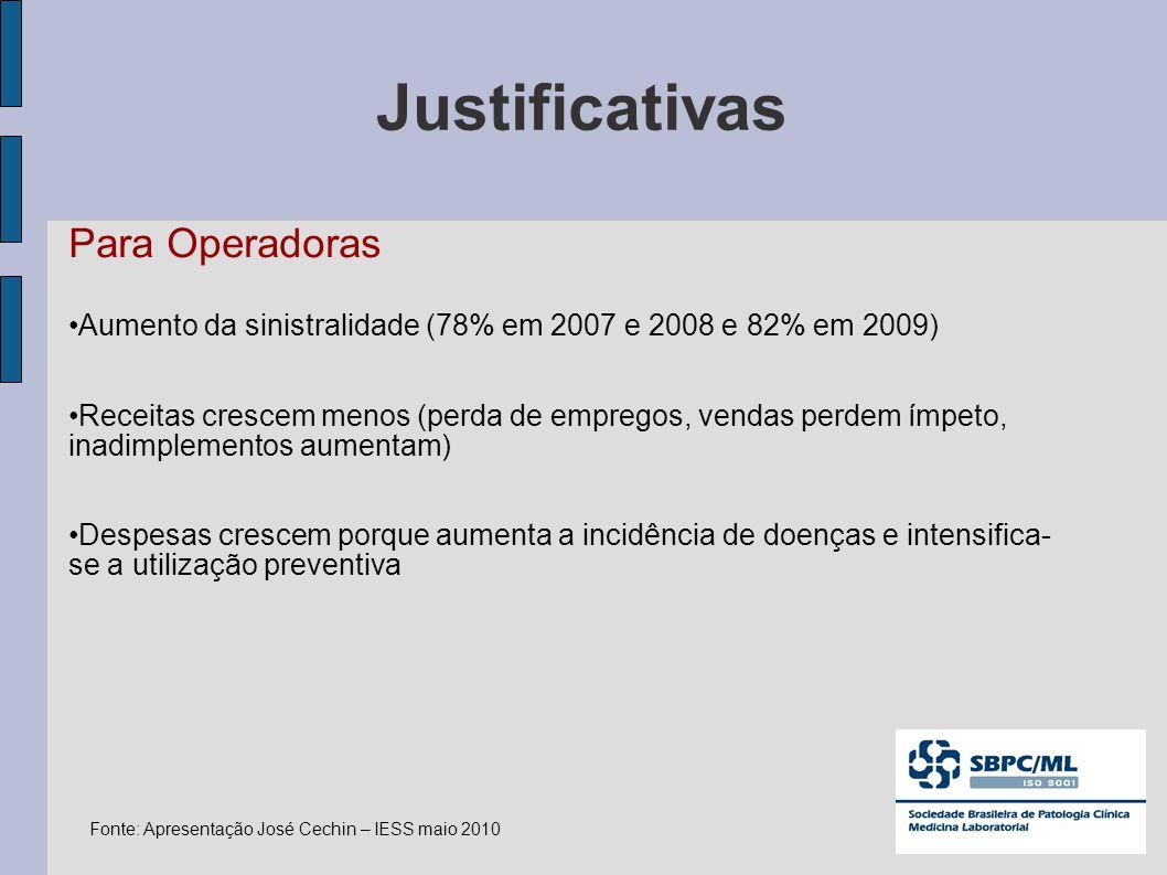 Justificativas Para Operadoras Aumento da sinistralidade (78% em 2007 e 2008 e 82% em 2009) Receitas crescem menos (perda de empregos, vendas perdem í