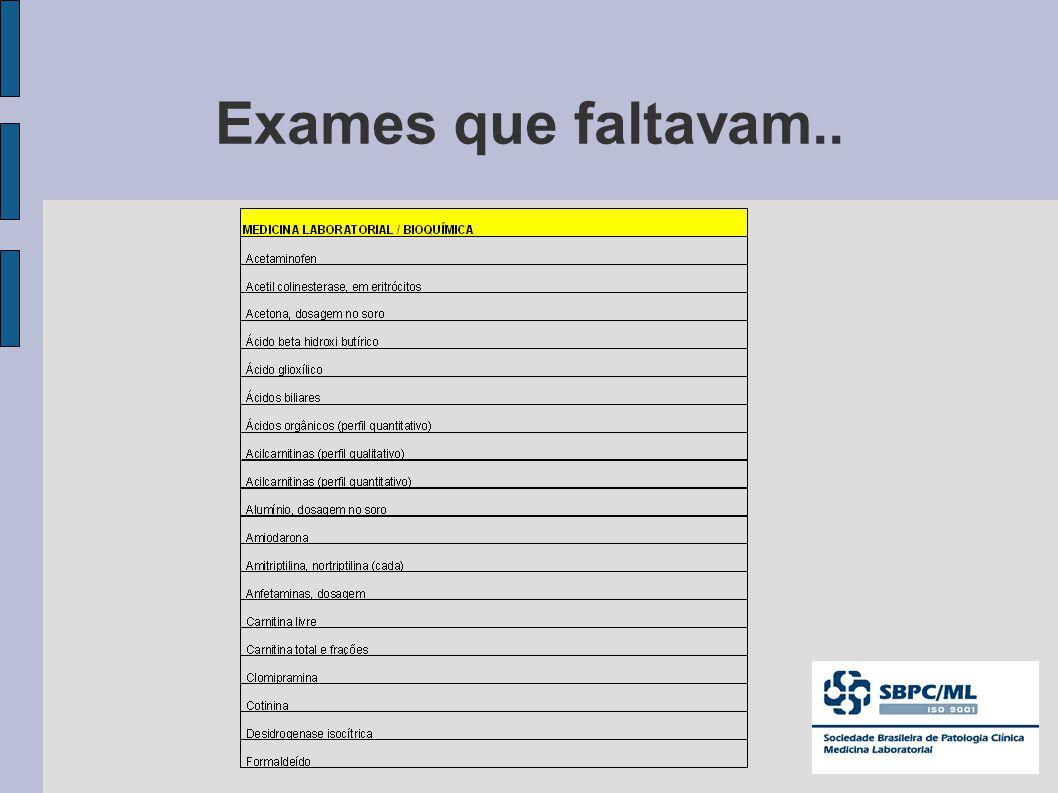 COPROLOGIA Alfa --1 antitripsina, (fezes) Esteatócrito, triagem para gordura fecal HEMATOLOGIA LABORATORIAL CD...