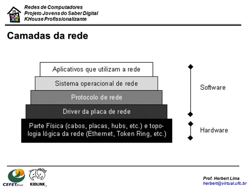 Redes de Computadores Projeto Jovens do Saber Digital KHouse Profissionalizante Prof. Herbert Lima herbert@virtual.ufc.br Camadas da rede