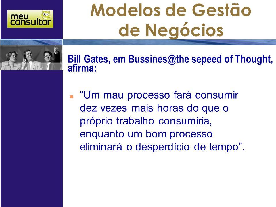 """Modelos de Gestão de Negócios Bill Gates, em Bussines@the sepeed of Thought, afirma: n """"Um mau processo fará consumir dez vezes mais horas do que o pr"""