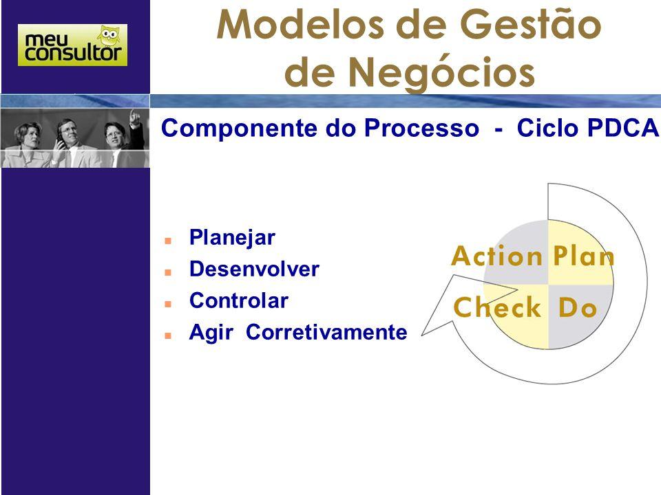 Modelos de Gestão de Negócios n Planejar n Desenvolver n Controlar n Agir Corretivamente Componente do Processo - Ciclo PDCA
