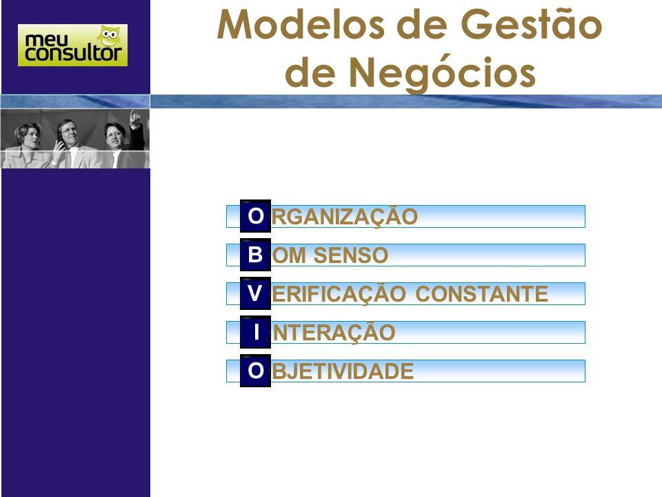 Modelos de Gestão de Negócios O B V I O RGANIZAÇÃO OM SENSO ERIFICAÇÃO CONSTANTE NTERAÇÃO BJETIVIDADE
