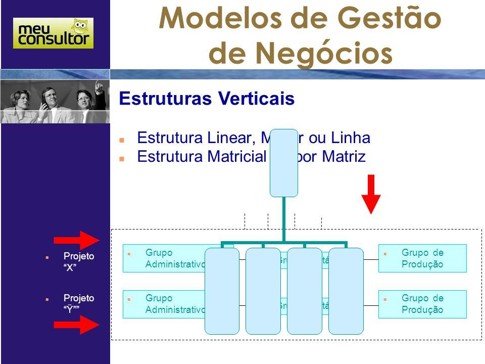 Modelos de Gestão de Negócios n Estrutura Linear, Militar ou Linha Estruturas Verticais n Estrutura Matricial ou por Matriz n Grupo Administrativo n G