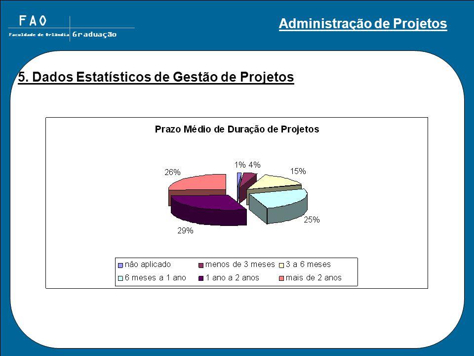 FAO Faculdade de Orlândia Graduação 5. Dados Estatísticos de Gestão de Projetos Administração de Projetos