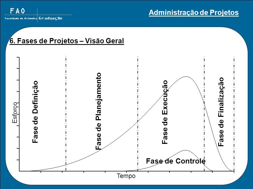 FAO Faculdade de Orlândia Graduação 6. Fases de Projetos – Visão Geral Administração de Projetos