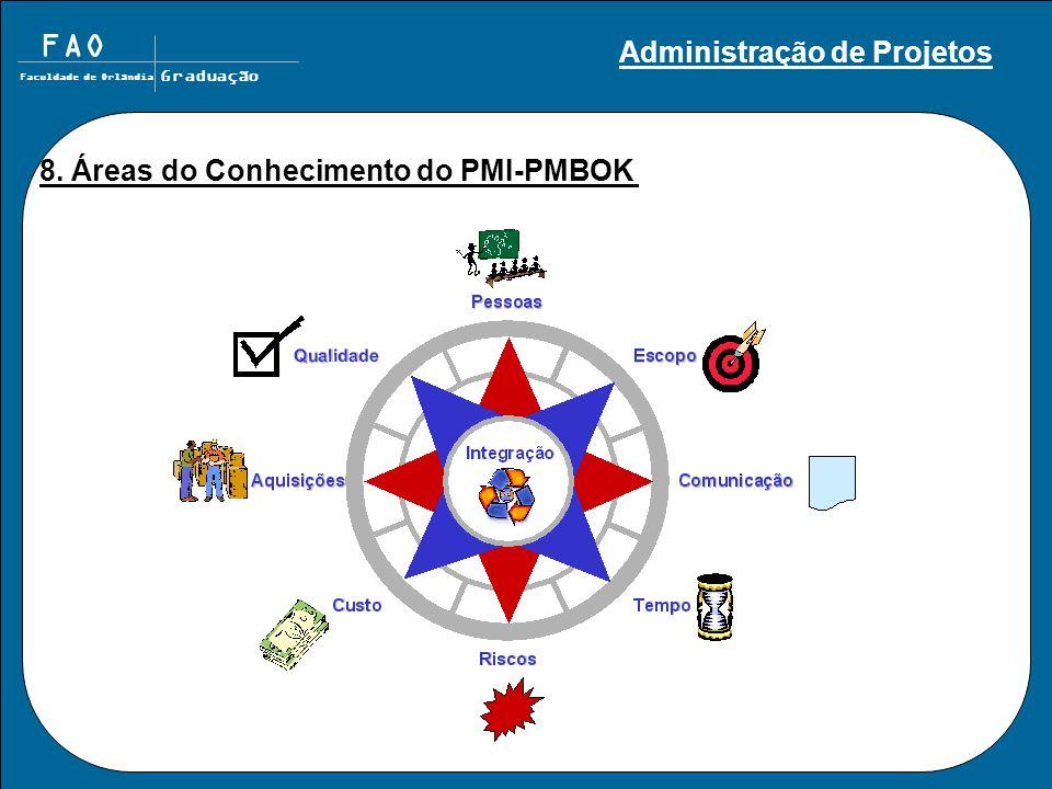 FAO Faculdade de Orlândia Graduação 8. Áreas do Conhecimento do PMI-PMBOK Administração de Projetos
