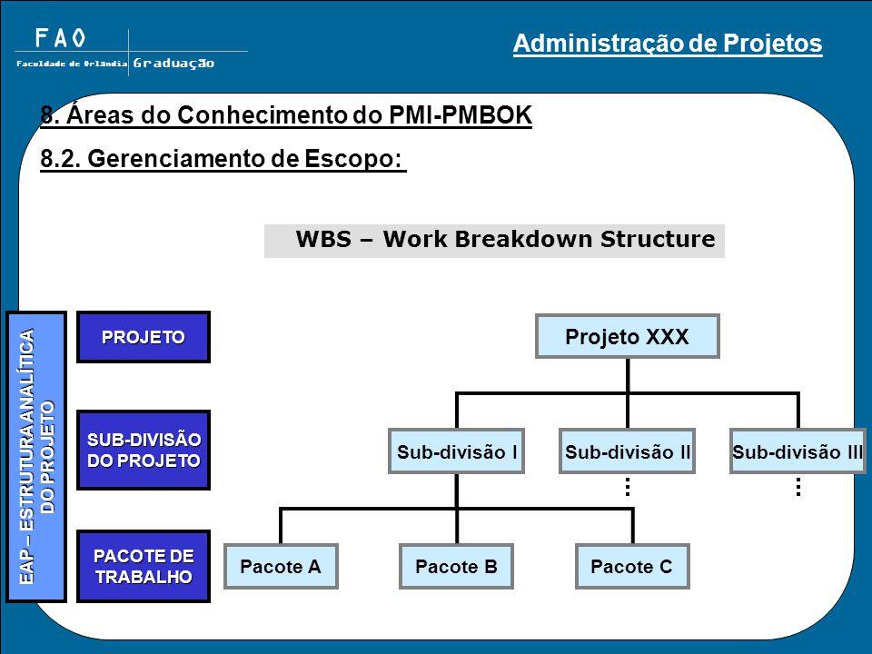 FAO Faculdade de Orlândia Graduação 8. Áreas do Conhecimento do PMI-PMBOK 8.2. Gerenciamento de Escopo: WBS – Work Breakdown Structure PROJETO SUB-DIV