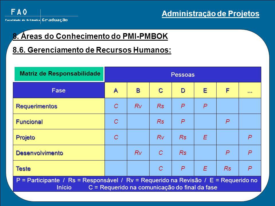 FAO Faculdade de Orlândia Graduação 8. Áreas do Conhecimento do PMI-PMBOK 8.6. Gerenciamento de Recursos Humanos: C C C A Rv B Rs C Rv C C P P P Rs D