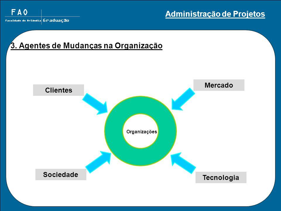 FAO Faculdade de Orlândia Graduação 3. Agentes de Mudanças na Organização Organizações Mercado Clientes Tecnologia Sociedade Administração de Projetos