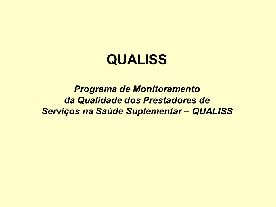 QUALISS Programa de Monitoramento da Qualidade dos Prestadores de Serviços na Saúde Suplementar – QUALISS