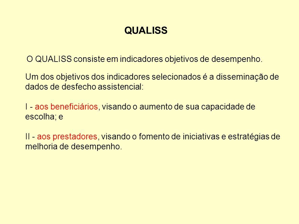 O QUALISS consiste em indicadores objetivos de desempenho. QUALISS Um dos objetivos dos indicadores selecionados é a disseminação de dados de desfecho