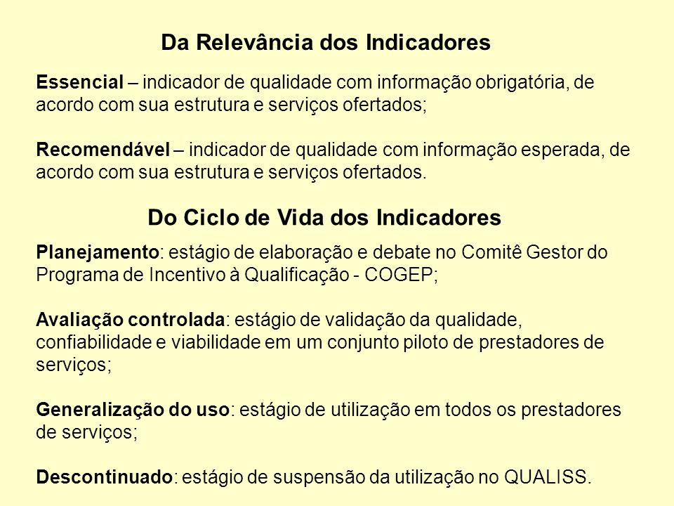 Da Relevância dos Indicadores Essencial – indicador de qualidade com informação obrigatória, de acordo com sua estrutura e serviços ofertados; Recomen