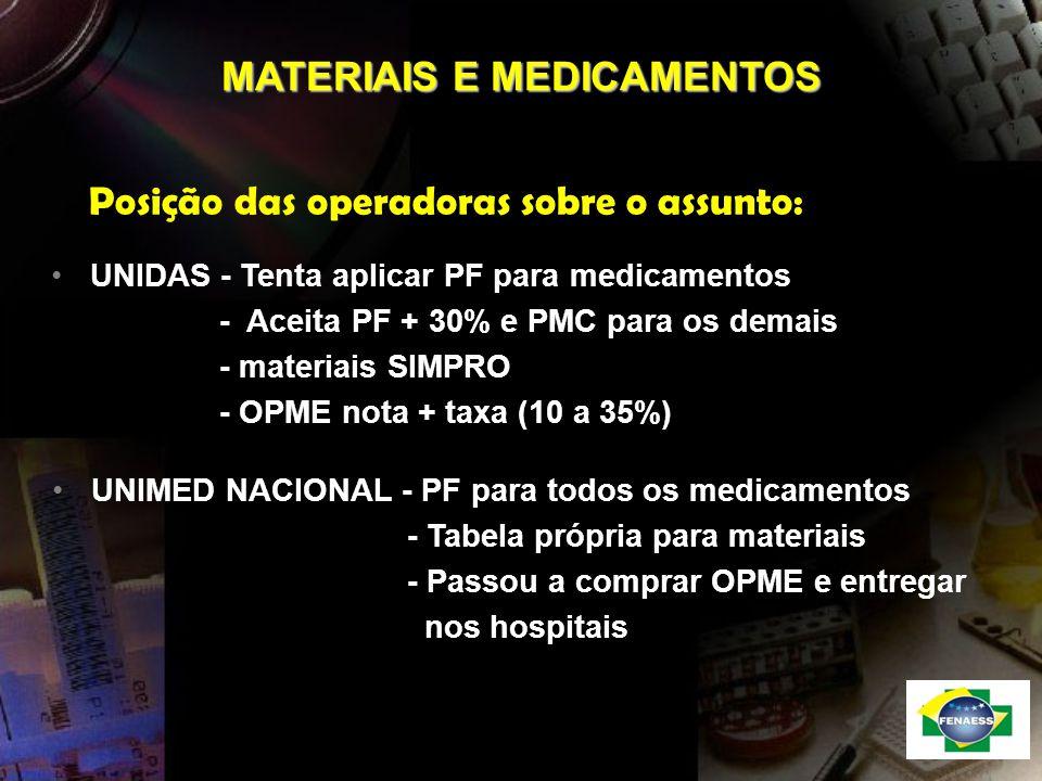 MATERIAIS E MEDICAMENTOS Posição das operadoras sobre o assunto: UNIDAS - Tenta aplicar PF para medicamentos - Aceita PF + 30% e PMC para os demais -