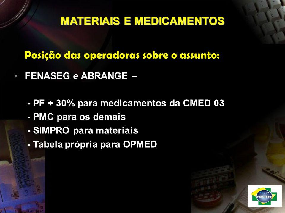 MATERIAIS E MEDICAMENTOS Posição das operadoras sobre o assunto: FENASEG e ABRANGE – - PF + 30% para medicamentos da CMED 03 - PMC para os demais - SI