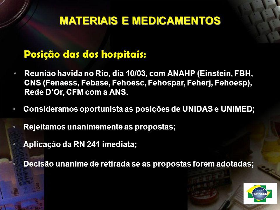 MATERIAIS E MEDICAMENTOS Posição das dos hospitais: Reunião havida no Rio, dia 10/03, com ANAHP (Einstein, FBH, CNS (Fenaess, Febase, Fehoesc, Fehospa