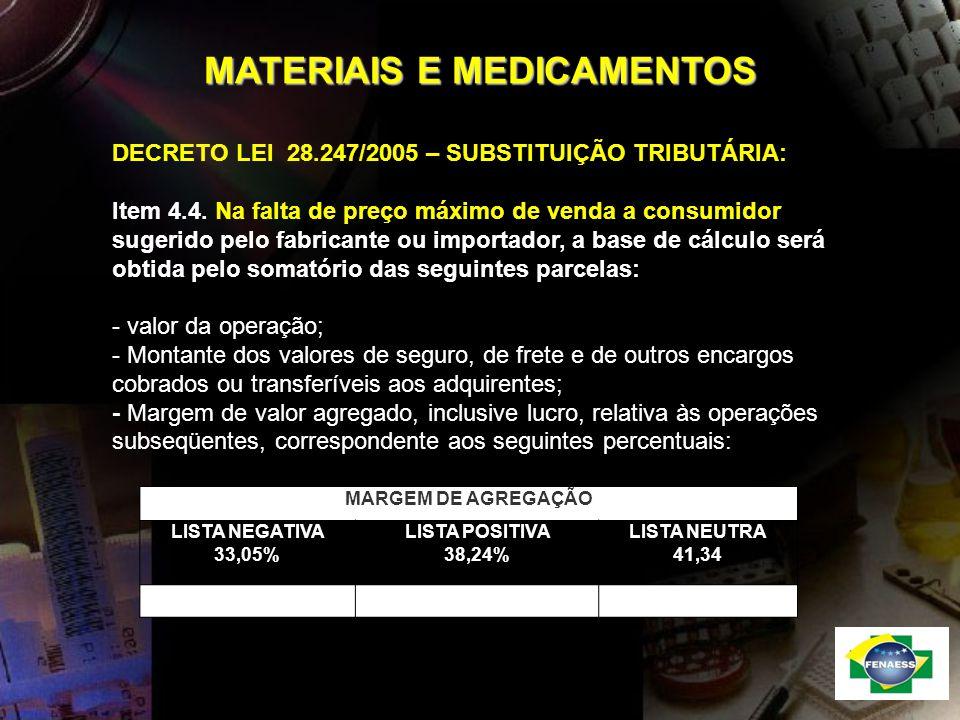 MATERIAIS E MEDICAMENTOS DECRETO LEI 28.247/2005 – SUBSTITUIÇÃO TRIBUTÁRIA: Item 4.4. Na falta de preço máximo de venda a consumidor sugerido pelo fab