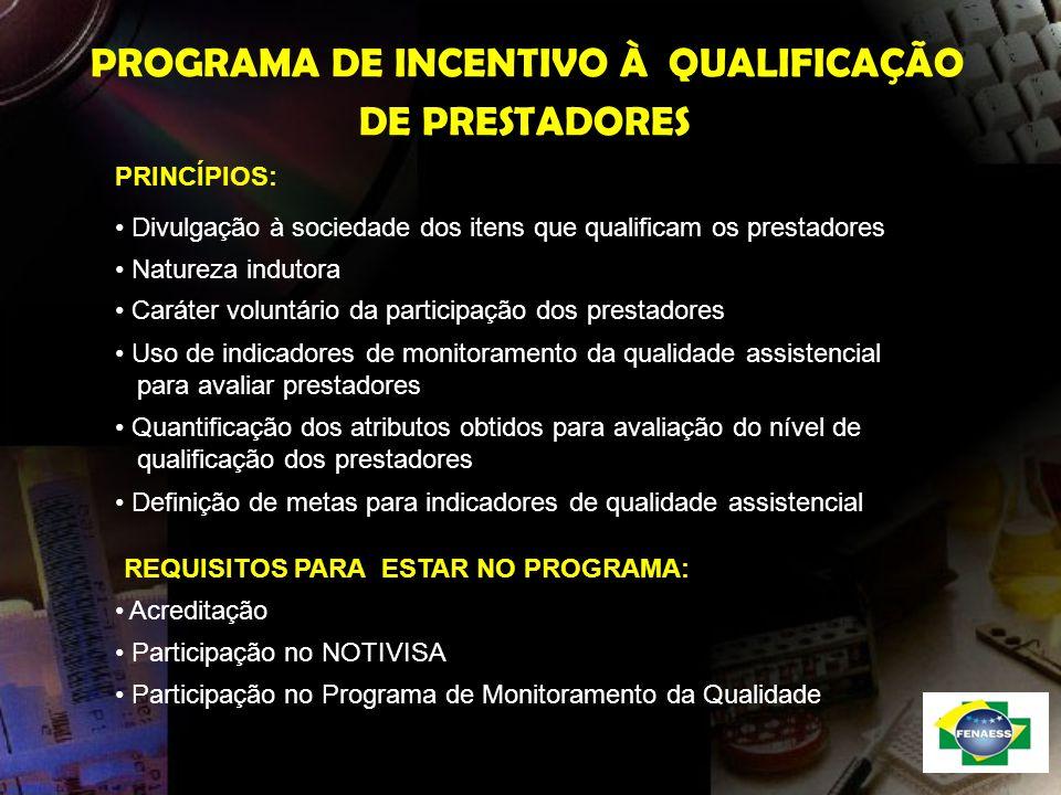 PROGRAMA DE INCENTIVO À QUALIFICAÇÃO DE PRESTADORES PRINCÍPIOS: Divulgação à sociedade dos itens que qualificam os prestadores Natureza indutora Carát