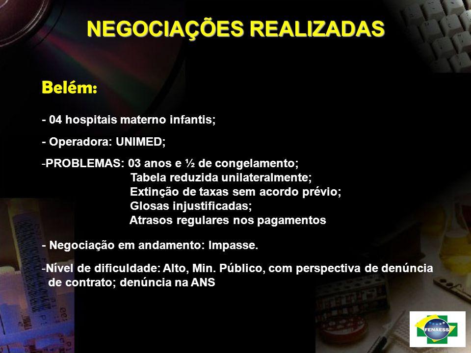 NEGOCIAÇÕES REALIZADAS Belém: - 04 hospitais materno infantis; - Operadora: UNIMED; -PROBLEMAS: 03 anos e ½ de congelamento; Tabela reduzida unilatera