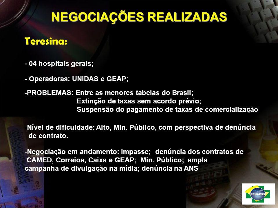 NEGOCIAÇÕES REALIZADAS Teresina: - 04 hospitais gerais; -PROBLEMAS: Entre as menores tabelas do Brasil; Extinção de taxas sem acordo prévio; Suspensão
