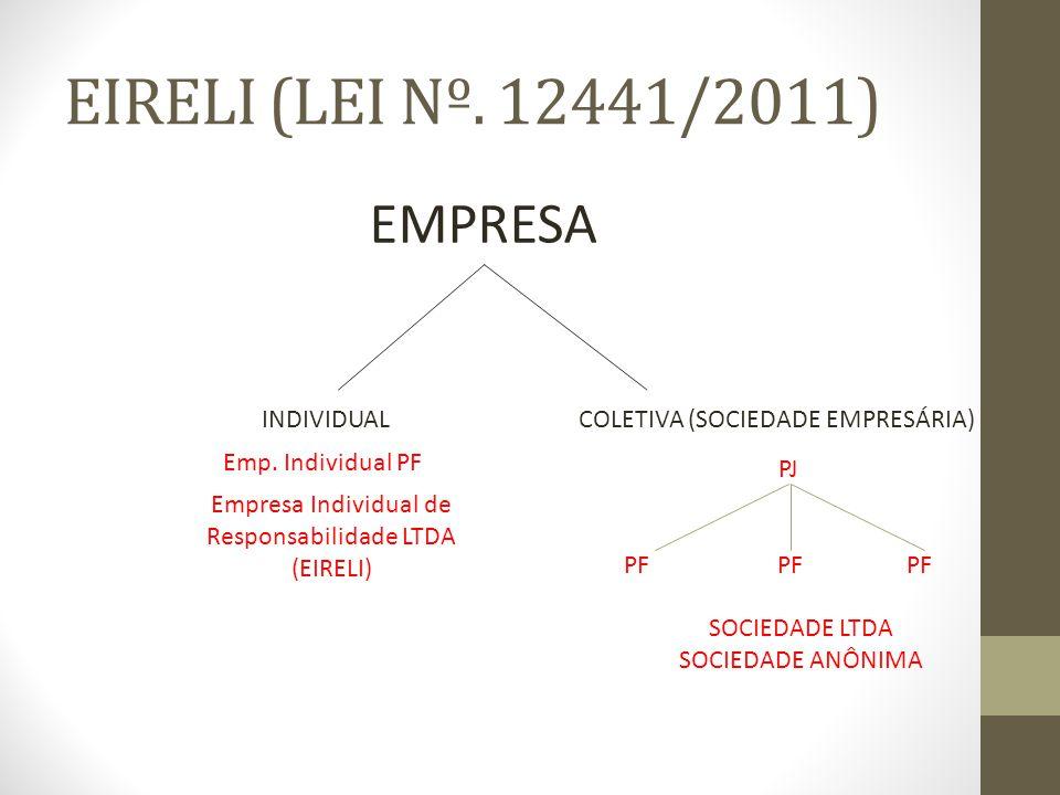EIRELI (LEI Nº.12441/2011) EMPRESA INDIVIDUAL COLETIVA (SOCIEDADE EMPRESÁRIA) Emp.