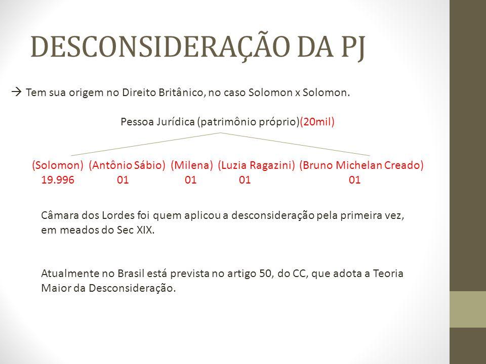DESCONSIDERAÇÃO DA PJ  Tem sua origem no Direito Britânico, no caso Solomon x Solomon.