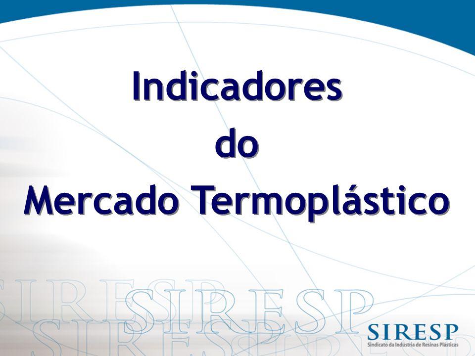 Indicadores do Mercado Termoplástico Indicadores do Mercado Termoplástico