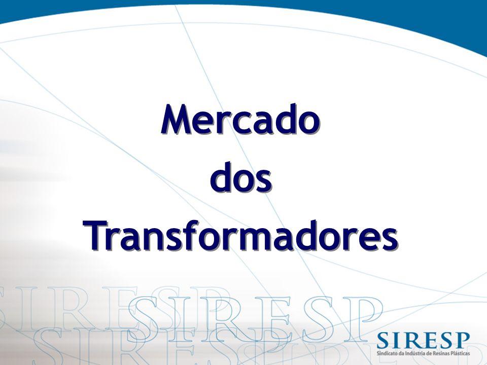 Mercado dos Transformadores Mercado dos Transformadores
