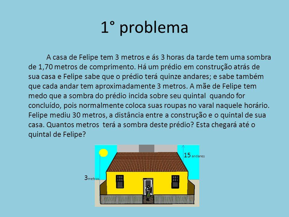 Resolução do problema 1 Usaremos semelhança de triangulo: 3m = 15x3m 1,7m X 3x = 45 x 1,7 3x = 76,5 x = 25,5 metros R.: A sombra do prédio terá 25,5 metros e não incidirá neste horário no quintal de Felipe.