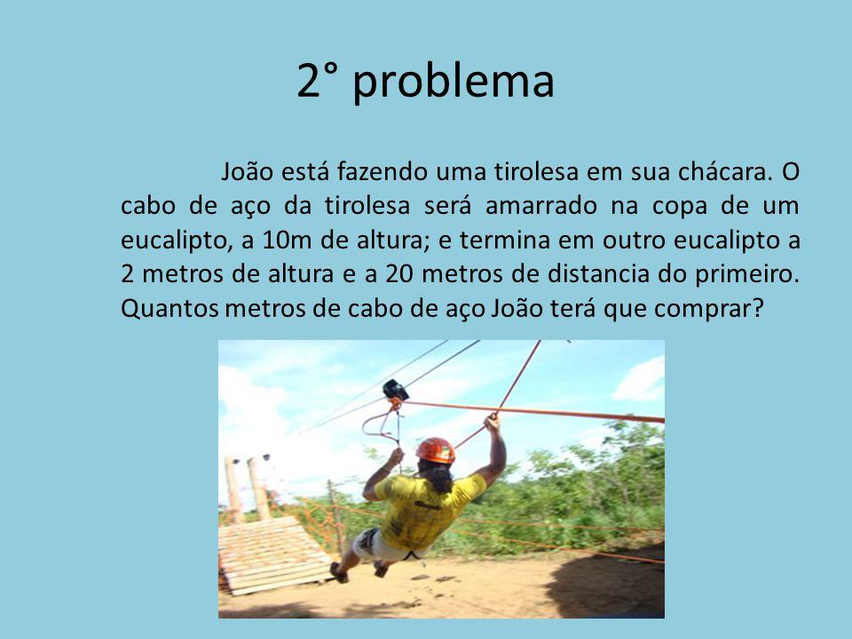 Resolução do problema 2 Usaremos o teorema de Pitágoras: A² = b² + c² X² = 20² + (10-2)² X² = 400 + 64 X² = 464 X =21,6 m R.: João terá que comprar 21,6 m de cabo de aço.