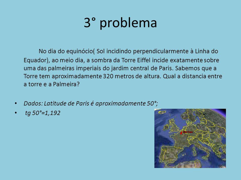 Resolução de problema 3 Usaremos as fórmulas trigonométricas: tg 50° = X / 320m 1,192 = X / 320 X = 381,44 m A distância entra a palmeira e a torre é de 381,44m