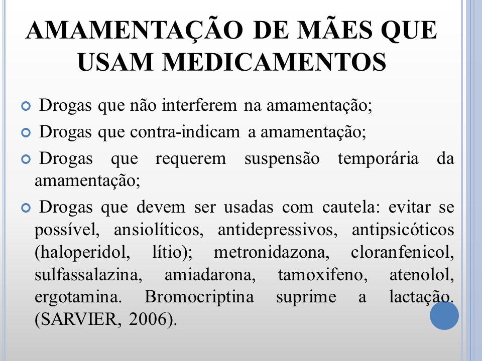 AMAMENTAÇÃO DE MÃES QUE USAM MEDICAMENTOS Drogas que não interferem na amamentação; Drogas que contra-indicam a amamentação; Drogas que requerem suspe