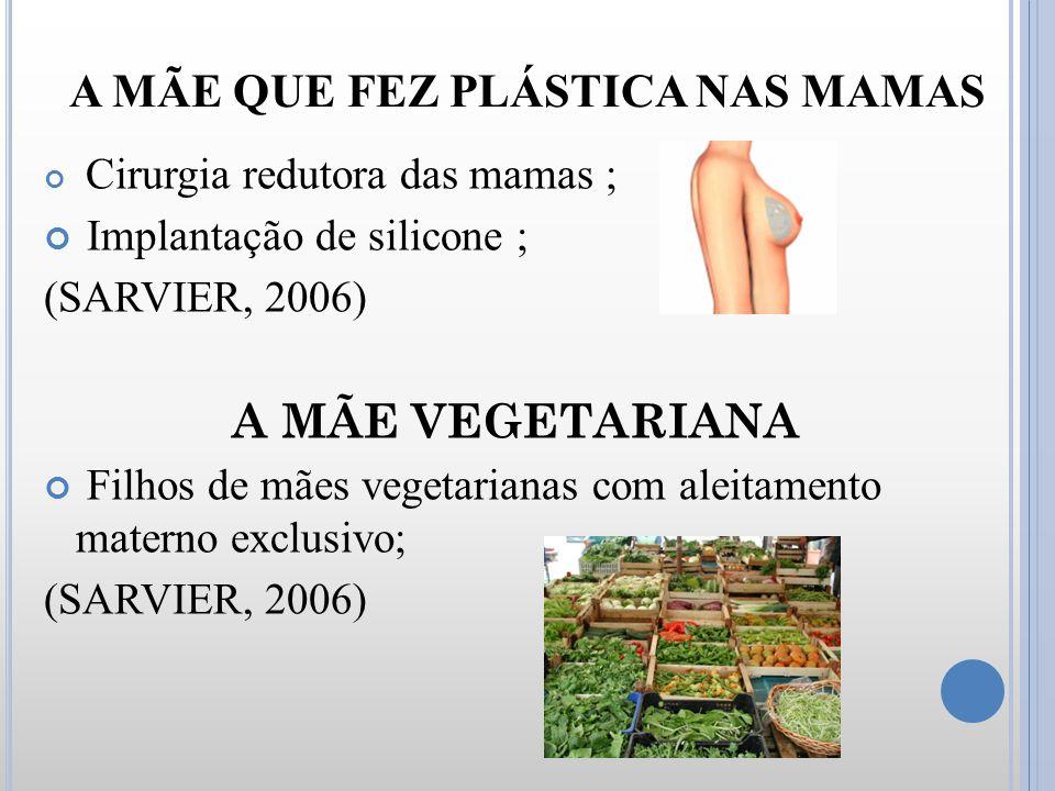 A MÃE QUE FEZ PLÁSTICA NAS MAMAS Cirurgia redutora das mamas ; Implantação de silicone ; (SARVIER, 2006) A MÃE VEGETARIANA Filhos de mães vegetarianas