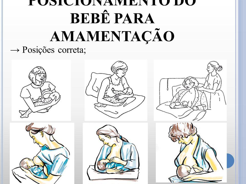 POSICIONAMENTO DO BEBÊ PARA AMAMENTAÇÃO → Posições correta;