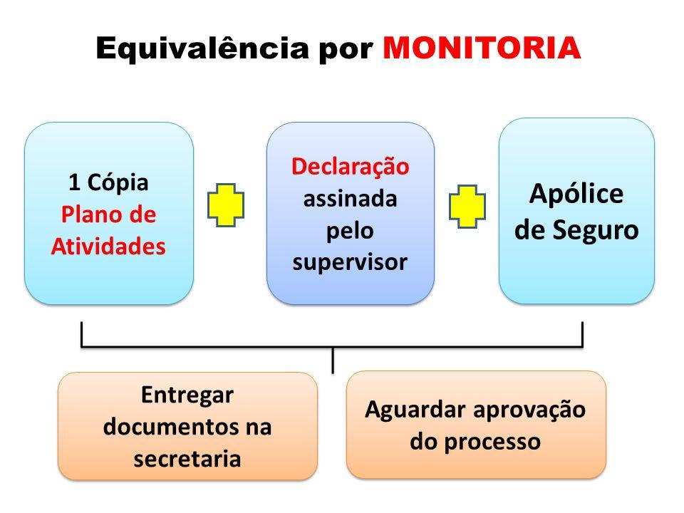 Equivalência por MONITORIA 1 Cópia Plano de Atividades 1 Cópia Plano de Atividades Declaração assinada pelo supervisor Apólice de Seguro Entregar documentos na secretaria Aguardar aprovação do processo