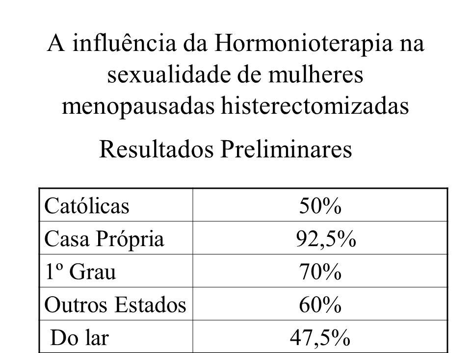 A influência da Hormonioterapia na sexualidade de mulheres menopausadas histerectomizadas Resultados Preliminares Católicas50% Casa Própria 92,5% 1º G