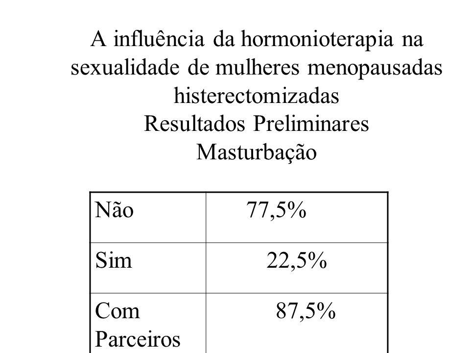 A influência da Hormonioterapia na sexualidade de mulheres menopausadas histerectomizadas Resultados Preliminares Católicas50% Casa Própria 92,5% 1º Grau70% Outros Estados60% Do lar47,5%