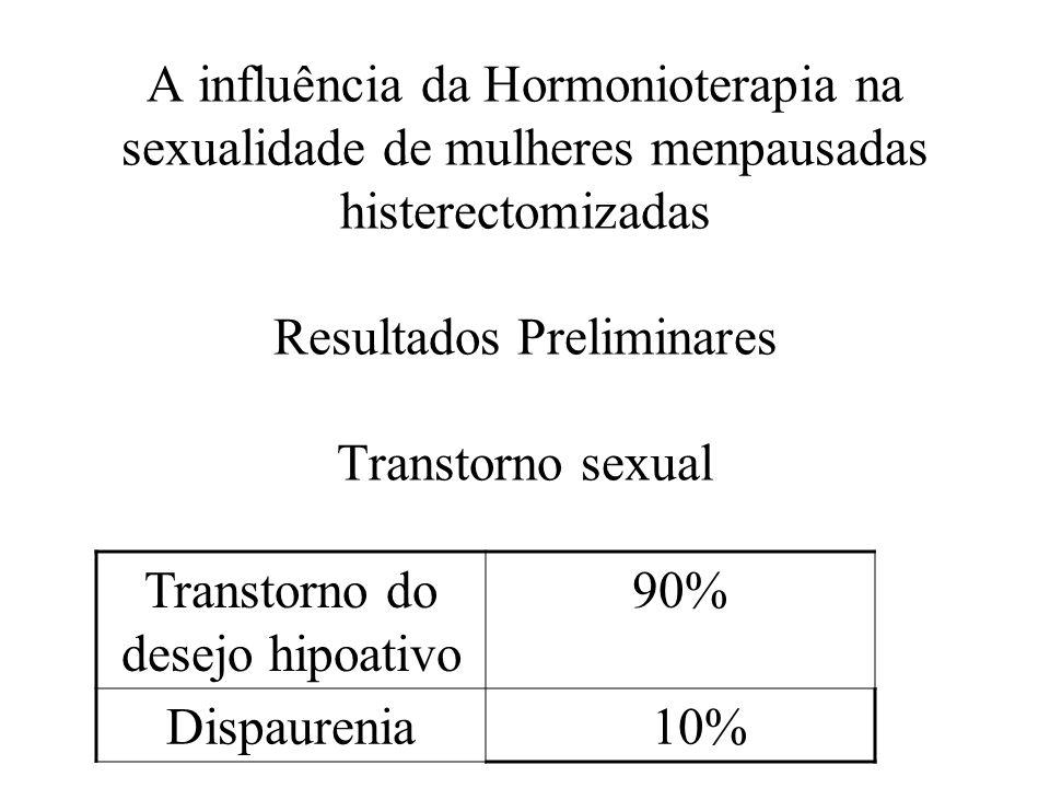 A influência da horminioterapia na sexualidade de mulheres menopausadas histerectomizadas Resultados Preliminares Prática Sexual Vaginal100% Felação22,5% Cunilingus42% Anal5%