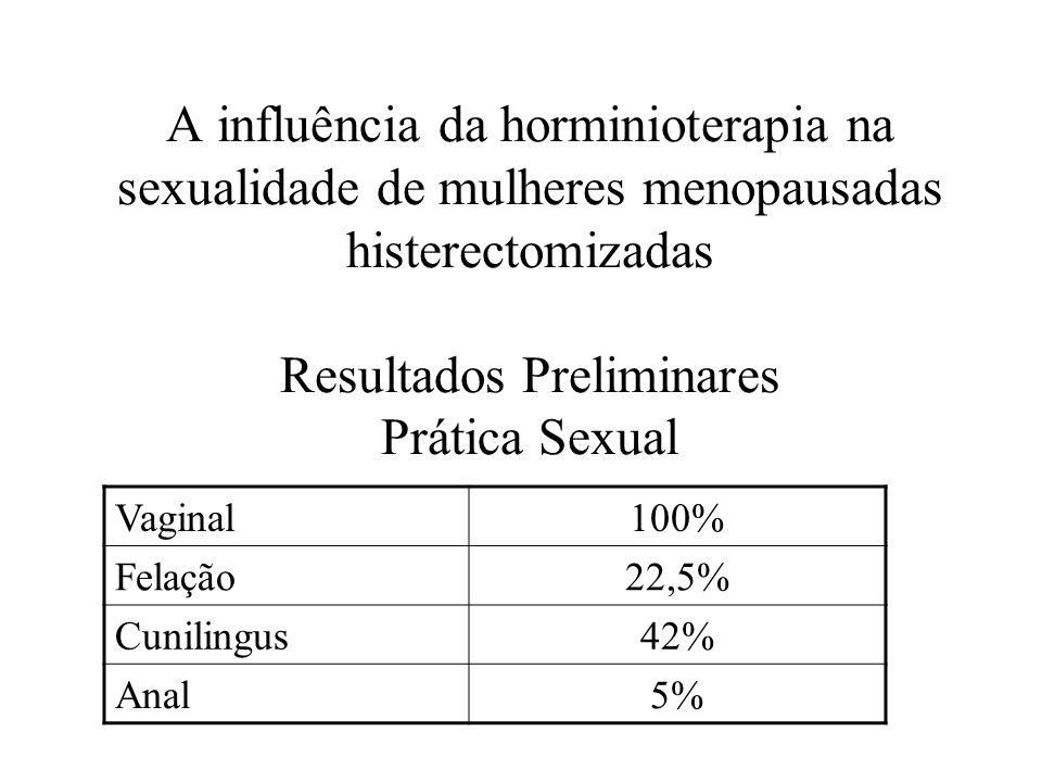 A influência da hormonioterapia na sexualidade de mulheres menopausadas histerectomizadas Resultados Preliminares Imagem Corporal Enxerga o útero para ter filho 12,5% Sente um vazio32,5% Acha-se normal37% Vida melhorou após cirurgia 17,5%