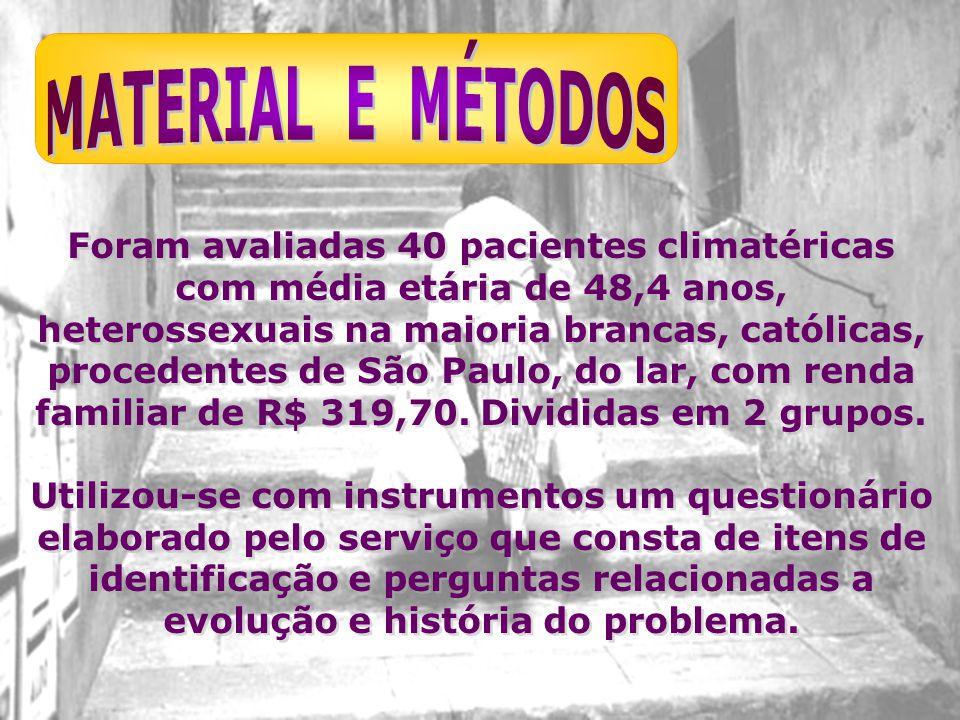 Foram avaliadas 40 pacientes climatéricas com média etária de 48,4 anos, heterossexuais na maioria brancas, católicas, procedentes de São Paulo, do lar, com renda familiar de R$ 319,70.