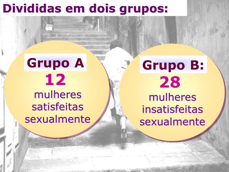 Divididas em dois grupos: 12mulheressatisfeitassexualmente Grupo A 28mulheresinsatisfeitassexualmente Grupo B: